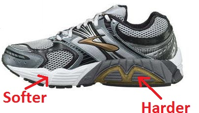 Running Shoes Anti Pronation