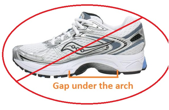 8f896d1b82 A firm foundation – features of shoes that fight pronation ...