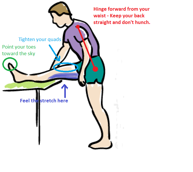 Leg Stretches Diagrams Stretching Your Right Leg