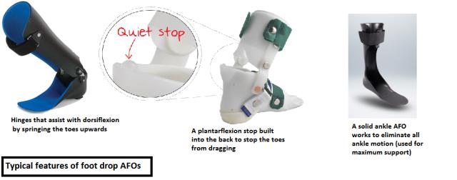 Foot drop AFOs
